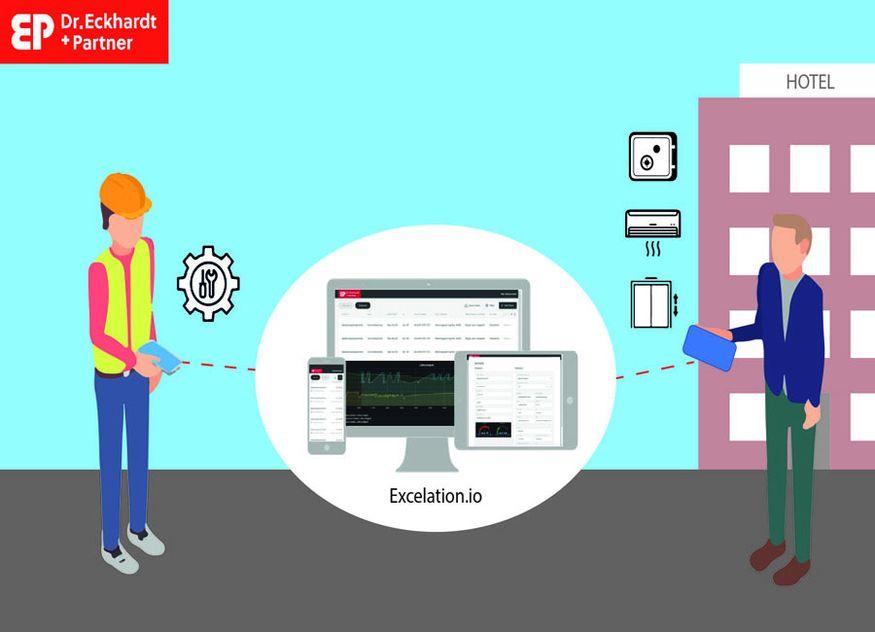 Die Wartungsplattform Excelation.io ist die perfekte Schnittstelle zwischen Haustechnik und Hotelmanagement