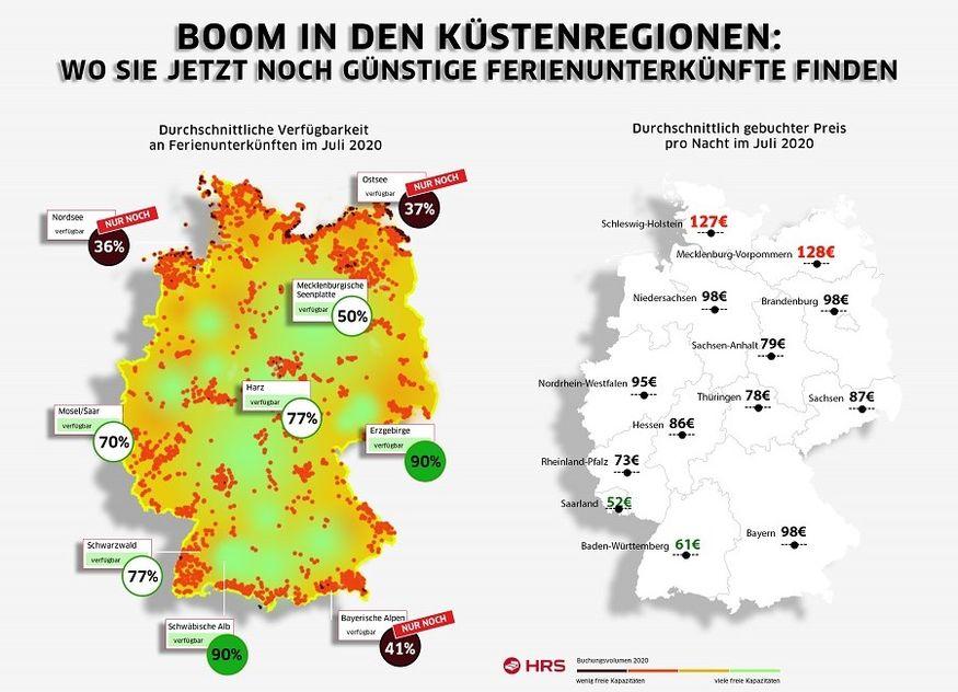 Grafik Ferien Deutschland Regionen